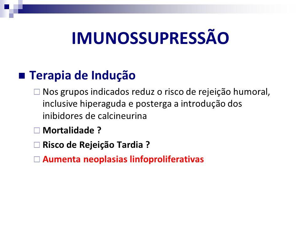 IMUNOSSUPRESSÃO Terapia de Indução Nos grupos indicados reduz o risco de rejeição humoral, inclusive hiperaguda e posterga a introdução dos inibidores