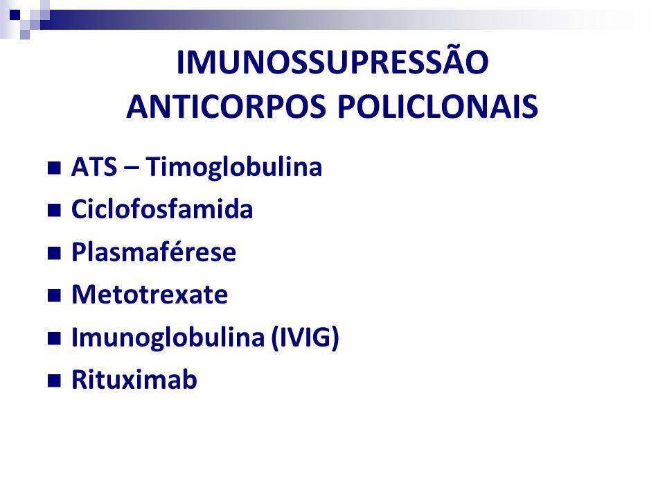 IMUNOSSUPRESSÃO ANTICORPOS POLICLONAIS ATS – Timoglobulina Ciclofosfamida Plasmaférese Metotrexate Imunoglobulina (IVIG) Rituximab
