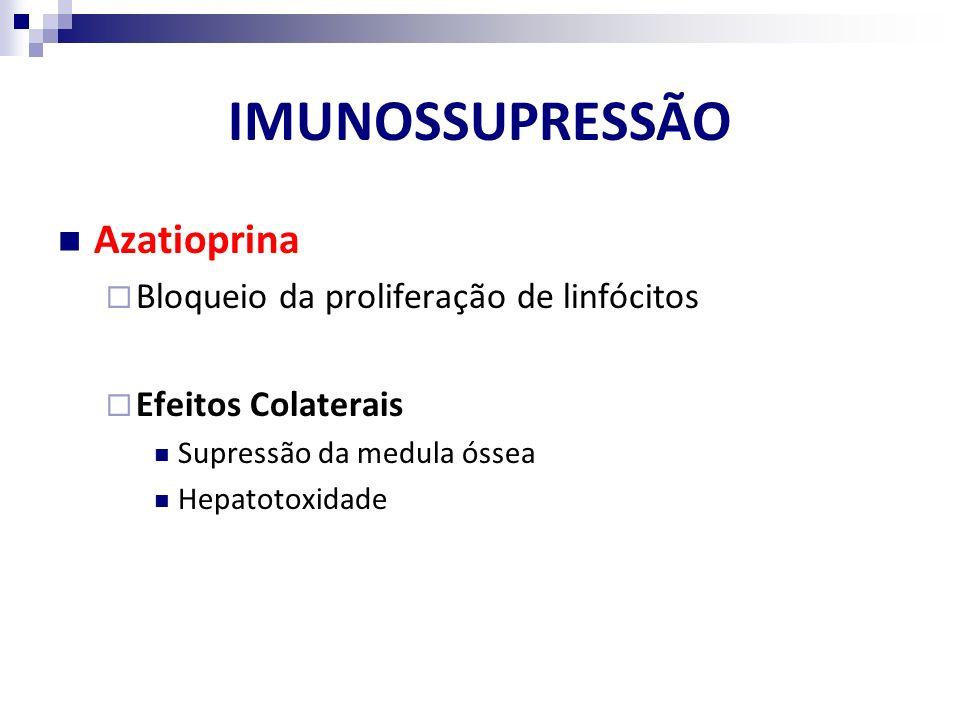 IMUNOSSUPRESSÃO Azatioprina Bloqueio da proliferação de linfócitos Efeitos Colaterais Supressão da medula óssea Hepatotoxidade
