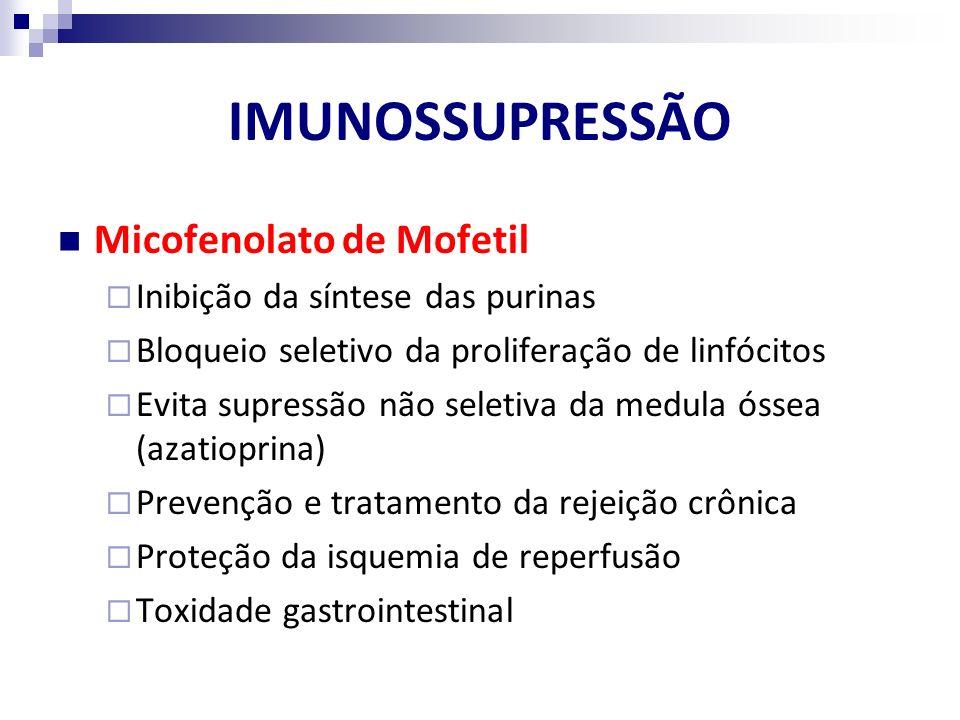 IMUNOSSUPRESSÃO Micofenolato de Mofetil Inibição da síntese das purinas Bloqueio seletivo da proliferação de linfócitos Evita supressão não seletiva d
