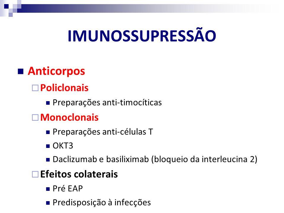 IMUNOSSUPRESSÃO Anticorpos Policlonais Preparações anti-timocíticas Monoclonais Preparações anti-células T OKT3 Daclizumab e basiliximab (bloqueio da
