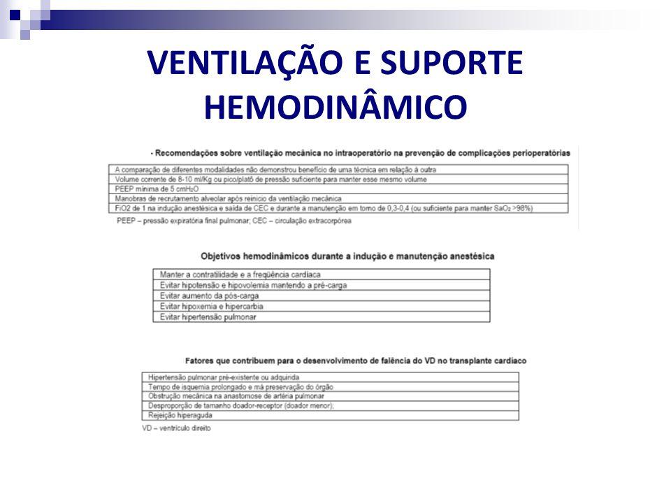 IMUNOSSUPRESSÃO Tacrolimus Substituto à ciclosporina (rejeição crônica) Efeitos colaterais creatinina Hipercalemia Anemia DM Diarréia crônica