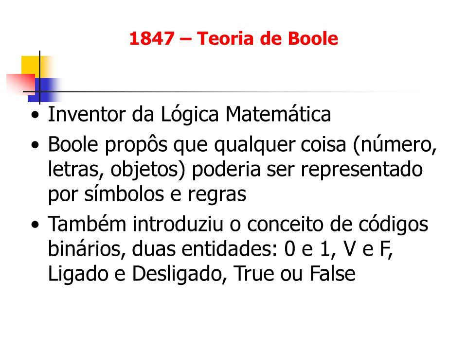 1847 – Teoria de Boole Inventor da Lógica Matemática Boole propôs que qualquer coisa (número, letras, objetos) poderia ser representado por símbolos e