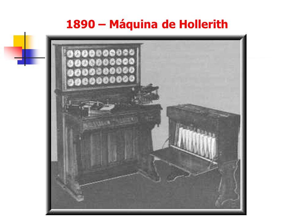 1890 – Máquina de Hollerith