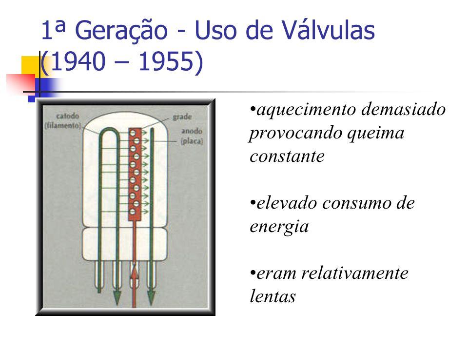 1ª Geração - Uso de Válvulas (1940 – 1955) aquecimento demasiado provocando queima constante elevado consumo de energia eram relativamente lentas