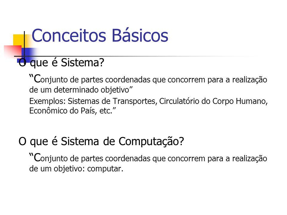 O que é Sistema? C onjunto de partes coordenadas que concorrem para a realização de um determinado objetivo Exemplos: Sistemas de Transportes, Circula