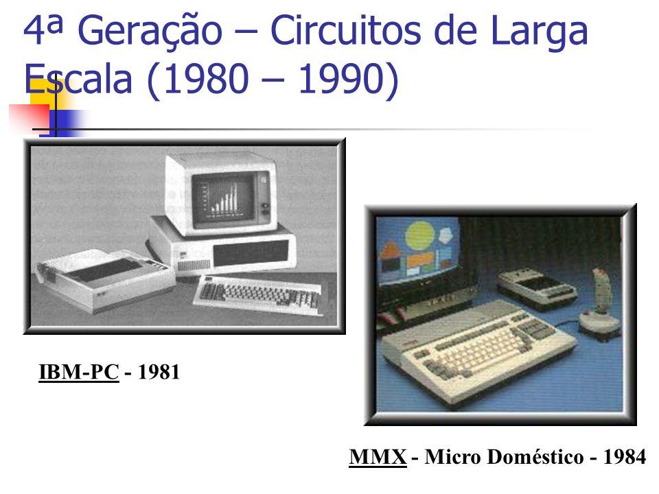 IBM-PC - 1981 MMX - Micro Doméstico - 1984