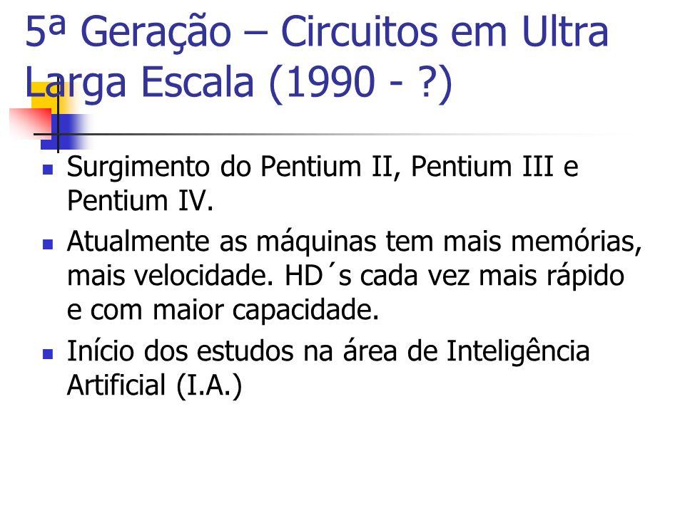 Surgimento do Pentium II, Pentium III e Pentium IV. Atualmente as máquinas tem mais memórias, mais velocidade. HD´s cada vez mais rápido e com maior c