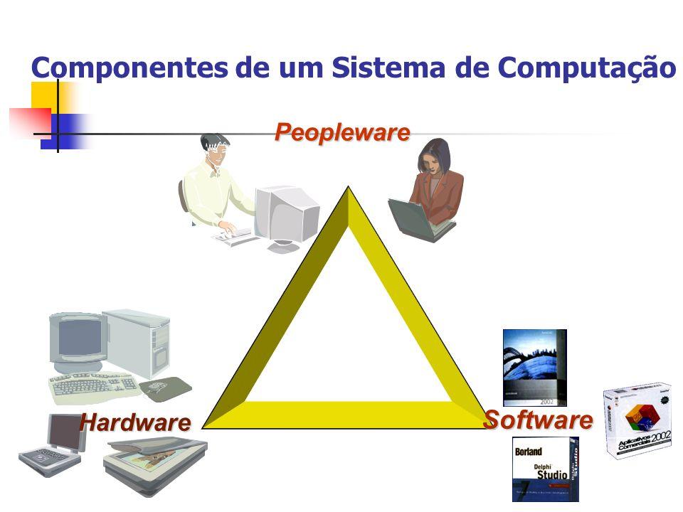 Componentes de um Sistema de Computação Peopleware Software Hardware