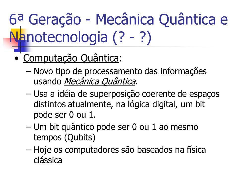Computação Quântica: –Novo tipo de processamento das informações usando Mecânica Quântica. –Usa a idéia de superposição coerente de espaços distintos