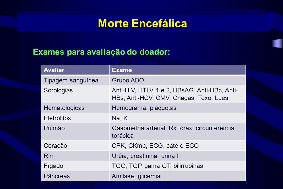 Exames para avaliação do doador: Morte Encefálica AvaliarExame Tipagem sanguíneaGrupo ABO SorologiasAnti-HIV, HTLV 1 e 2, HBsAG, Anti-HBc, Anti- HBs,