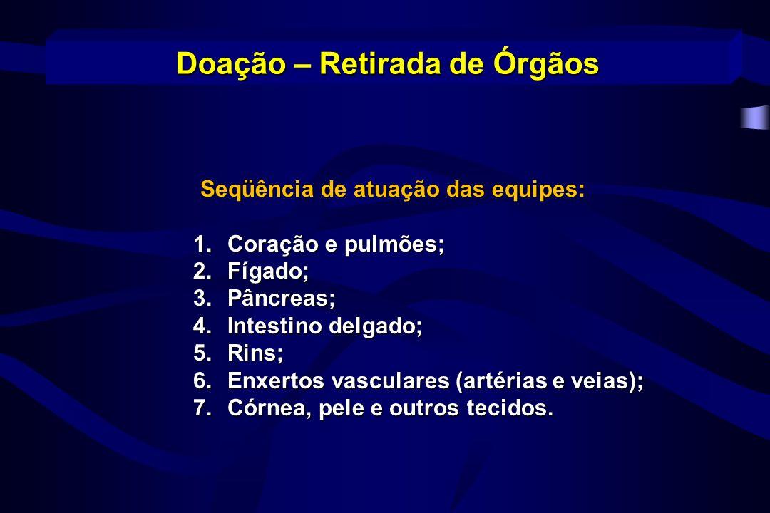 Seqüência de atuação das equipes: 1.Coração e pulmões; 2.Fígado; 3.Pâncreas; 4.Intestino delgado; 5.Rins; 6.Enxertos vasculares (artérias e veias); 7.