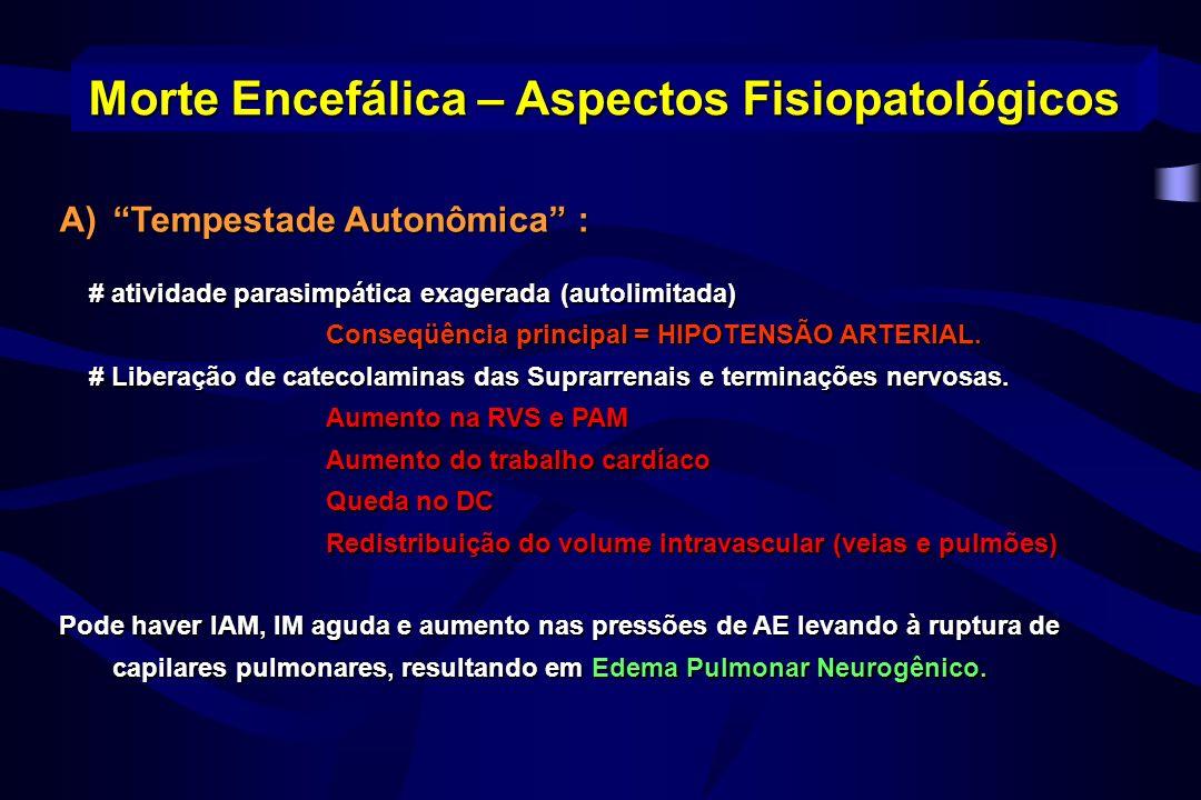 Morte Encefálica – Manutenção do Doador Uso de Corticóides (metilprednisolona) Controle da Hipotermia Correção de Alterações Gasimétricas e Alterações Metabólicas Otimização dos dos Enxertos Enxertos Antibióticos de Amplo Espectro Ajuste da Volemia e Manutenção da Pressão Controle da Glicemia e do Diabetes Insipidus Correção da Anemia e Controle do Sangramento Manutenção da Função Renal Reposição Hormonal