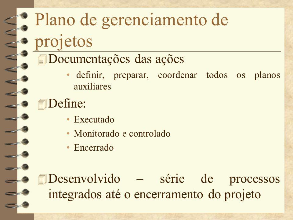 Plano de gerenciamento de projetos 4 Documentações das ações definir, preparar, coordenar todos os planos auxiliares 4 Define: Executado Monitorado e