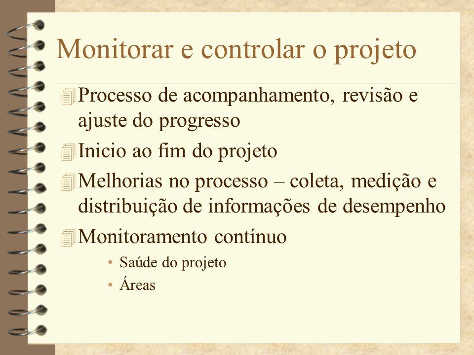 Monitorar e controlar o projeto 4 Processo de acompanhamento, revisão e ajuste do progresso 4 Inicio ao fim do projeto 4 Melhorias no processo – colet