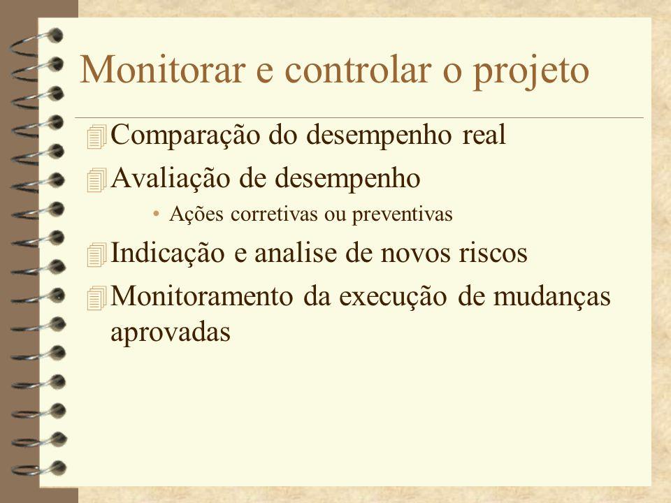 Monitorar e controlar o projeto 4 Comparação do desempenho real 4 Avaliação de desempenho Ações corretivas ou preventivas 4 Indicação e analise de nov