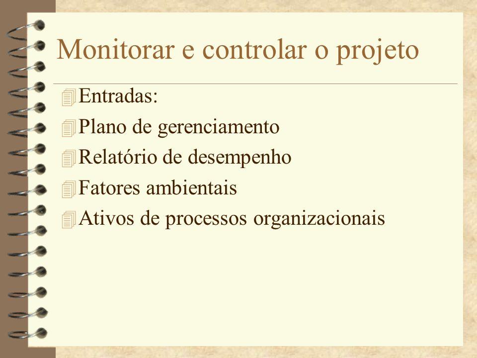 Monitorar e controlar o projeto 4 Entradas: 4 Plano de gerenciamento 4 Relatório de desempenho 4 Fatores ambientais 4 Ativos de processos organizacion