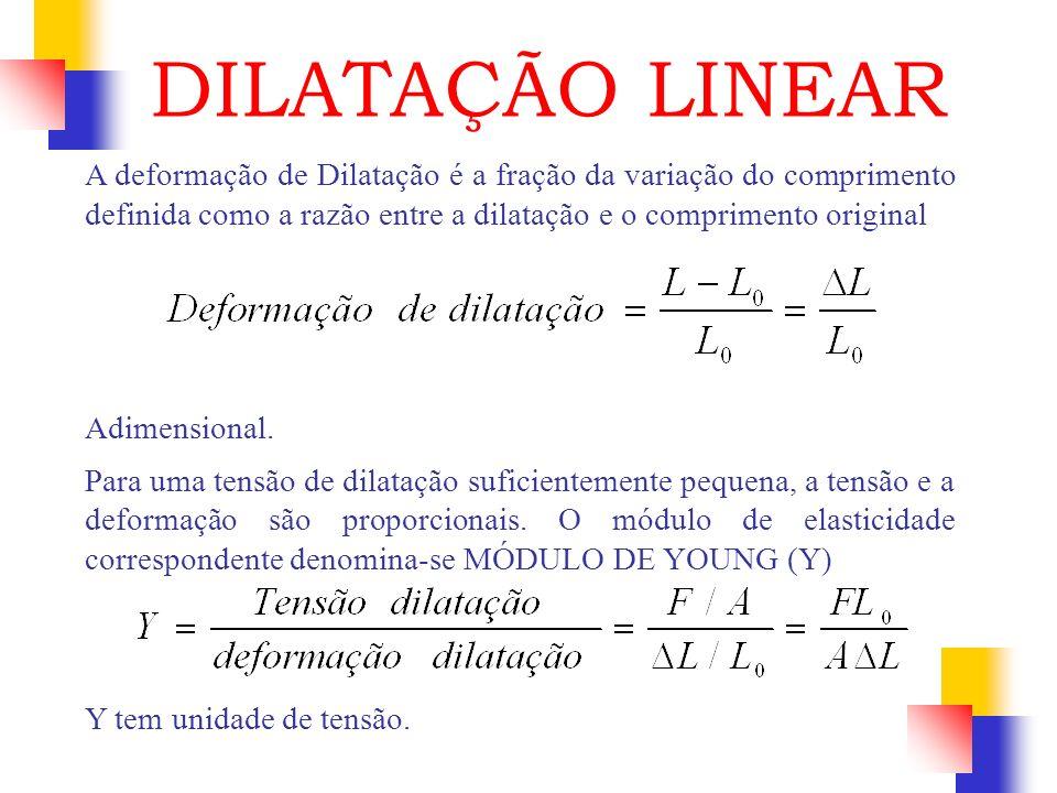 A deformação de Dilatação é a fração da variação do comprimento definida como a razão entre a dilatação e o comprimento original Adimensional.