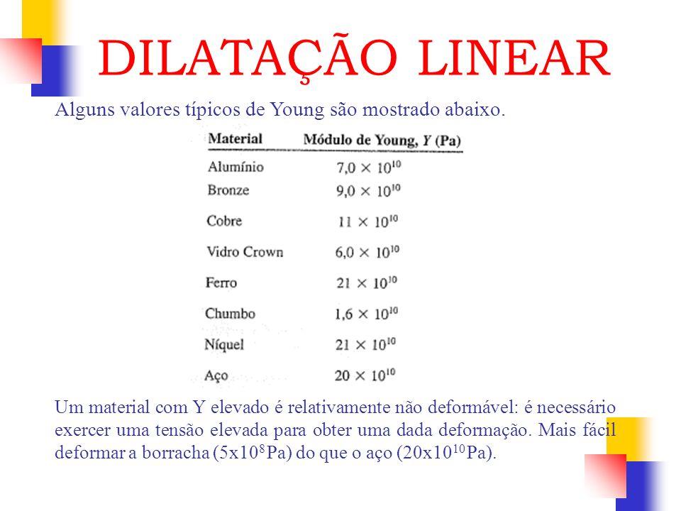 Alguns valores típicos de Young são mostrado abaixo. Um material com Y elevado é relativamente não deformável: é necessário exercer uma tensão elevada
