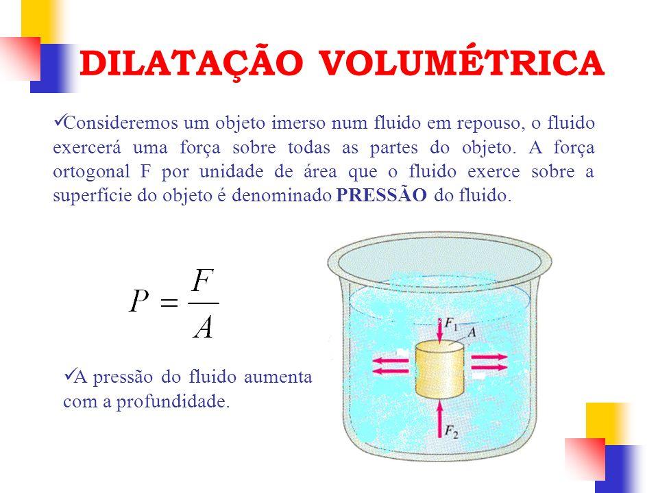 Consideremos um objeto imerso num fluido em repouso, o fluido exercerá uma força sobre todas as partes do objeto.