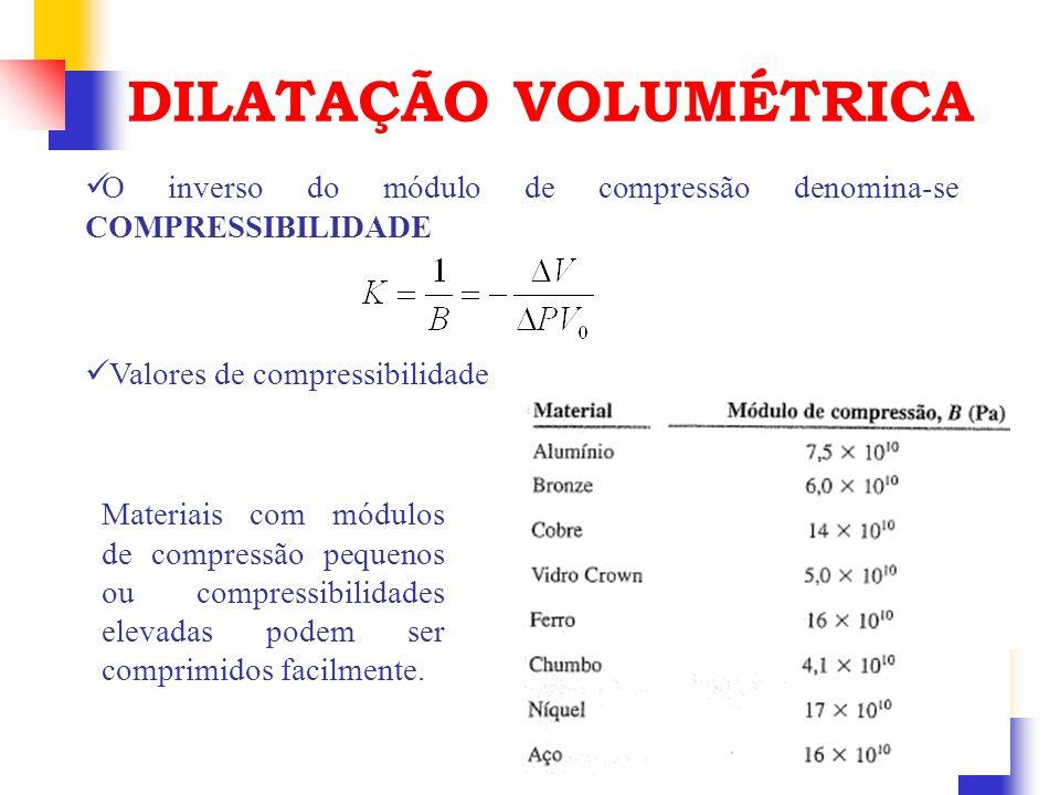 O inverso do módulo de compressão denomina-se COMPRESSIBILIDADE DILATAÇÃO VOLUMÉTRICA Valores de compressibilidade Materiais com módulos de compressão pequenos ou compressibilidades elevadas podem ser comprimidos facilmente.