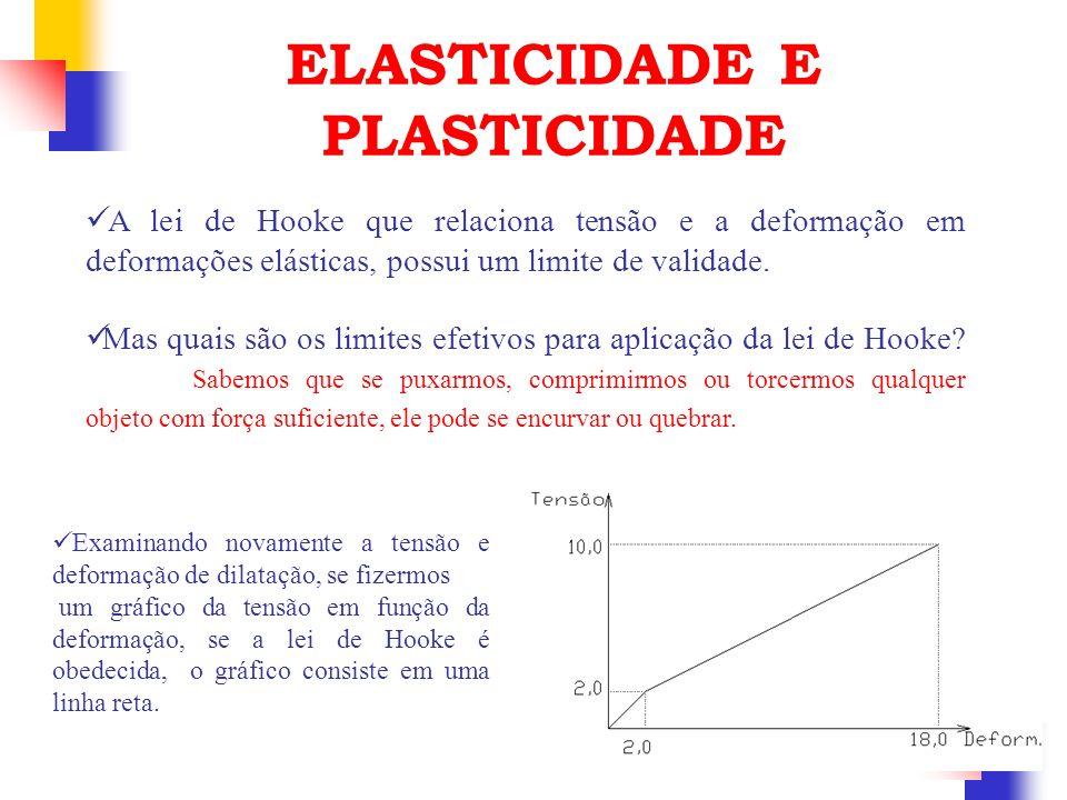 A lei de Hooke que relaciona tensão e a deformação em deformações elásticas, possui um limite de validade. Mas quais são os limites efetivos para apli