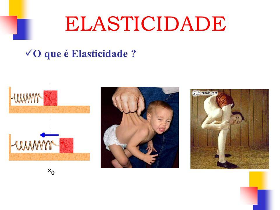 O que é Elasticidade ? ELASTICIDADE