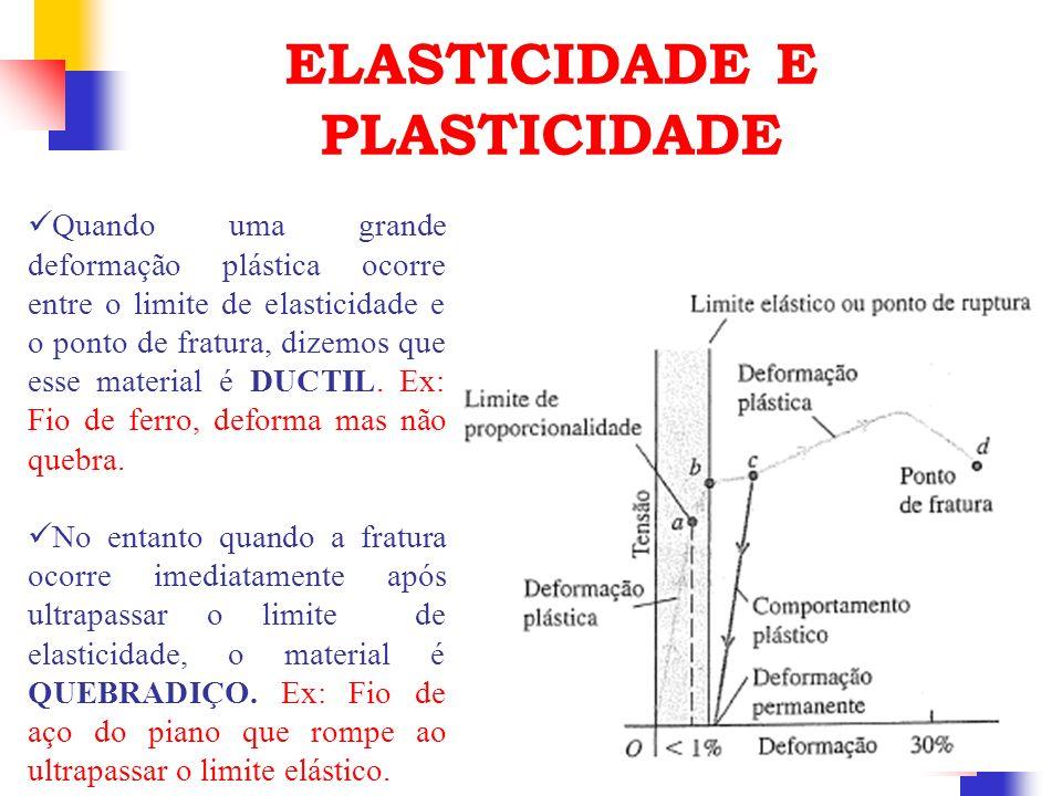 Quando uma grande deformação plástica ocorre entre o limite de elasticidade e o ponto de fratura, dizemos que esse material é DUCTIL. Ex: Fio de ferro