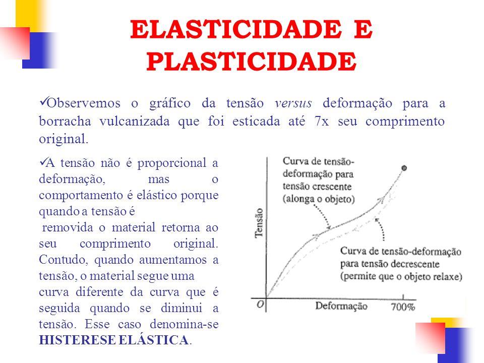 Observemos o gráfico da tensão versus deformação para a borracha vulcanizada que foi esticada até 7x seu comprimento original. ELASTICIDADE E PLASTICI