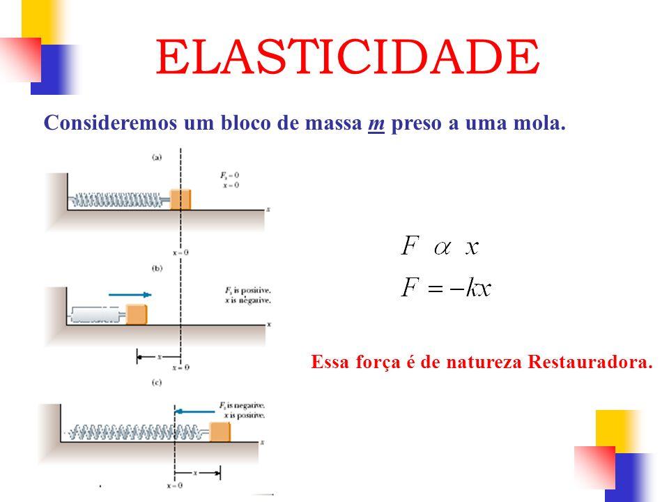 A tensão é uma pressão uniforme em todas as direções, e a deformação resultante é uma variação no volume.