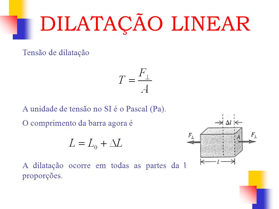 Tensão de dilatação A unidade de tensão no SI é o Pascal (Pa). O comprimento da barra agora é A dilatação ocorre em todas as partes da barra, nas mesm