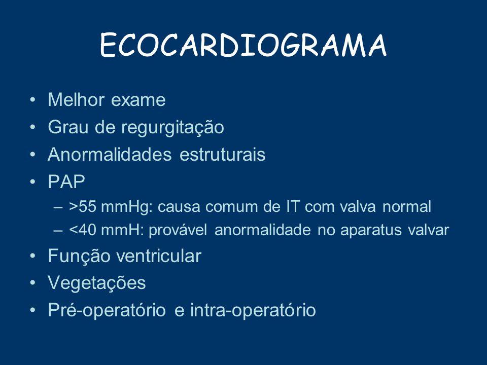 ECOCARDIOGRAMA Melhor exame Grau de regurgitação Anormalidades estruturais PAP –>55 mmHg: causa comum de IT com valva normal –<40 mmH: provável anorma
