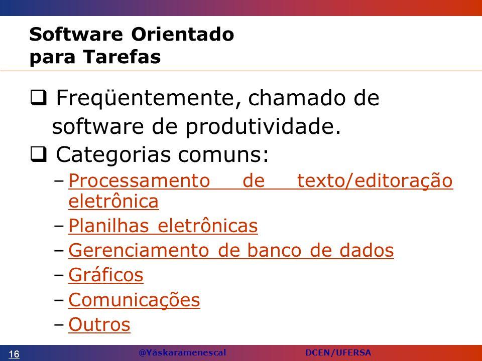 @Yáskaramenescal DCEN/UFERSA Software Orientado para Tarefas Freqüentemente, chamado de software de produtividade.