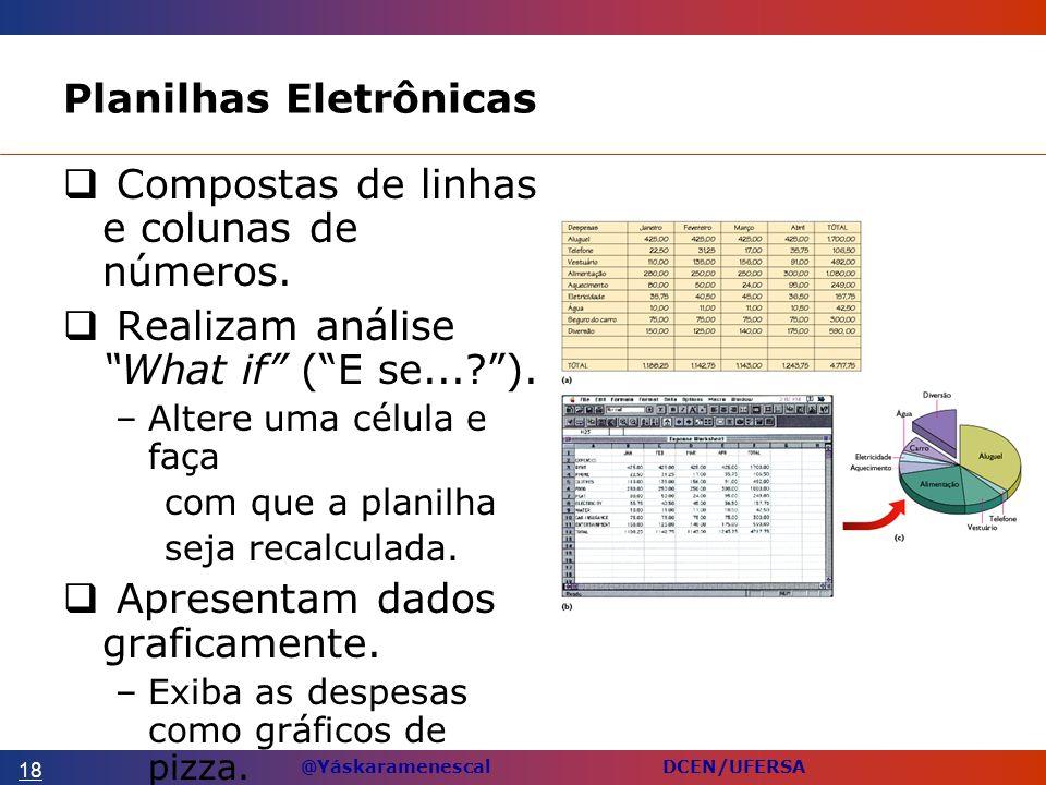 @Yáskaramenescal DCEN/UFERSA Planilhas Eletrônicas Compostas de linhas e colunas de números.