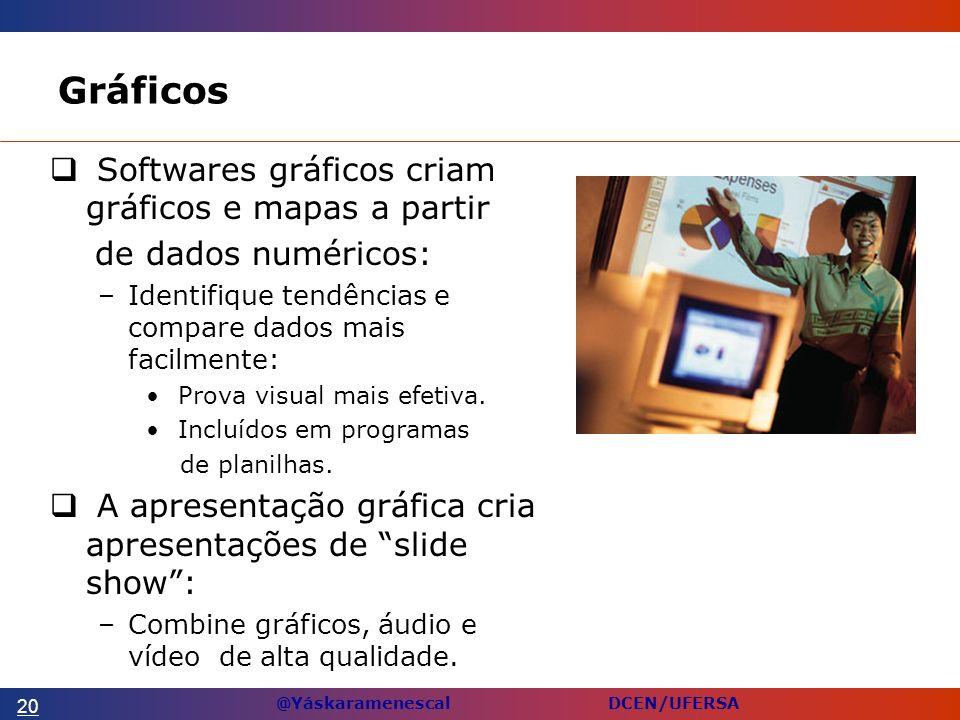 @Yáskaramenescal DCEN/UFERSA Gráficos Softwares gráficos criam gráficos e mapas a partir de dados numéricos: –Identifique tendências e compare dados mais facilmente: Prova visual mais efetiva.