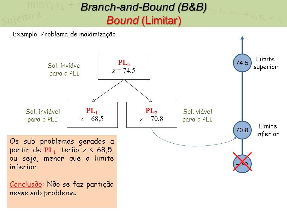 Branch-and-Bound (B&B) Bound (Limitar) PL 0 z = 74,5 PL 1 z = 68,5 PL 2 z = 70,8 Sol. inviável para o PLI Os sub problemas gerados a partir de PL 1 te