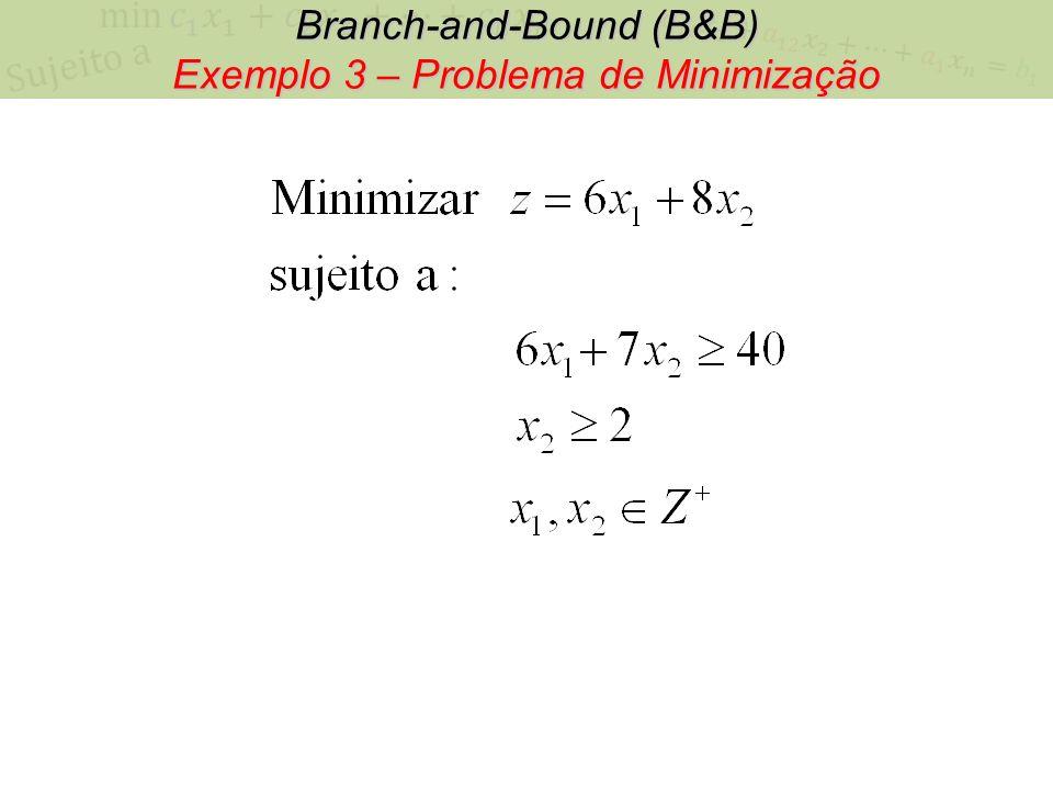 Branch-and-Bound (B&B) Exemplo 3 – Problema de Minimização