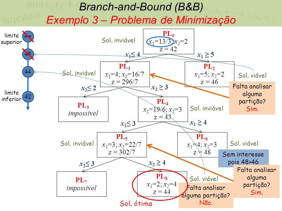 PL 0 x 1 =13/3; x 2 =2 z = 42 x 1 4 x 1 5 PL 1 x 1 =4; x 2 =16/7 z = 296/7 PL 2 x 1 =5; x 2 =2 z = 46 x 2 2 x 2 3 PL 3 impossível PL 4 x 1 =19/6; x 2