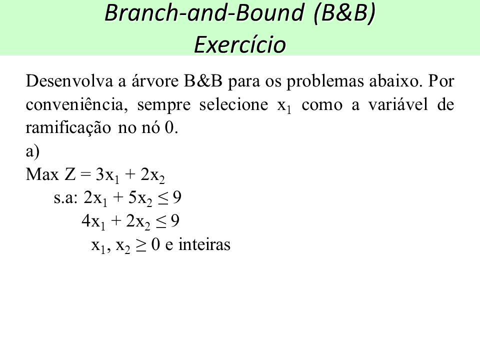 Branch-and-Bound (B&B) Exercício Desenvolva a árvore B&B para os problemas abaixo. Por conveniência, sempre selecione x 1 como a variável de ramificaç