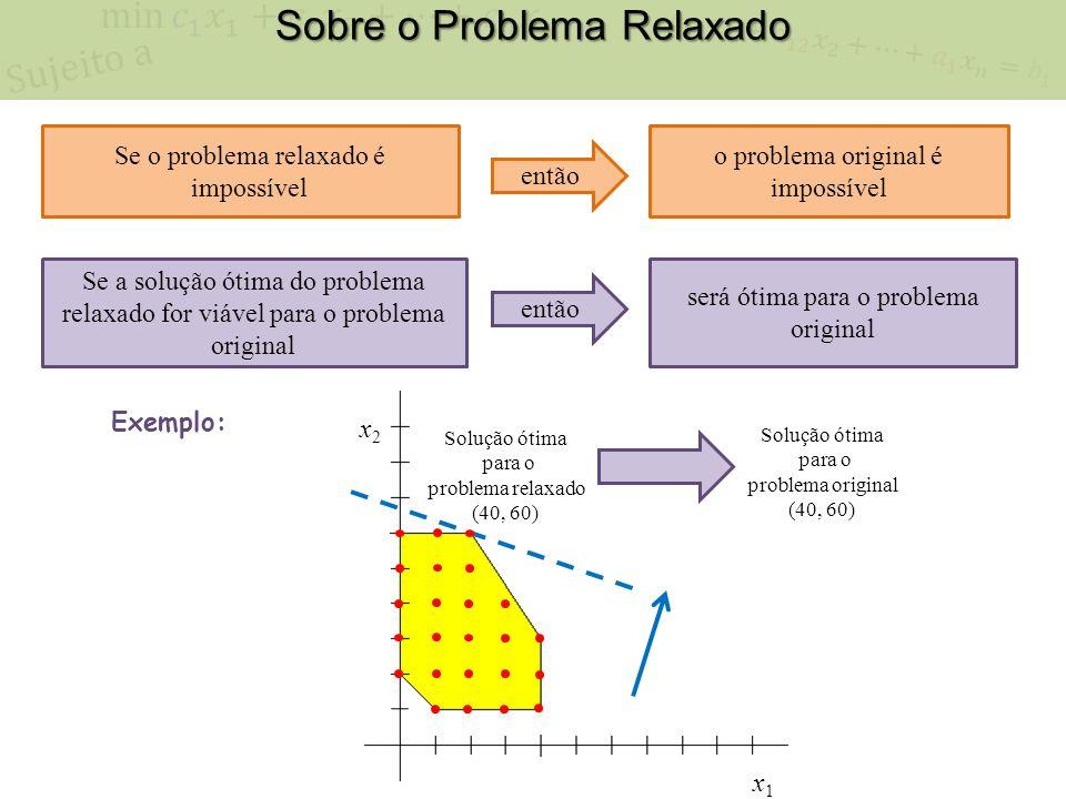 Sobre o Problema Relaxado o máximo do problema relaxado constitui limite superior para o máximo do problema original Num problema de maximização minimização o mínimo do problema relaxado constitui limite inferior para o mínimo do problema original
