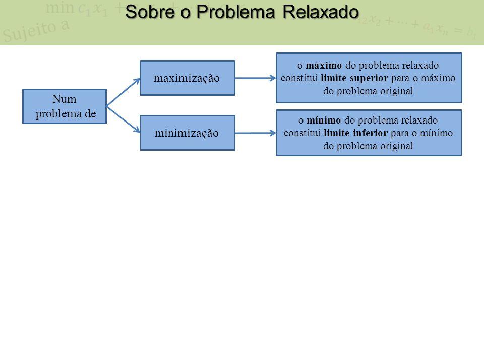 Sobre o Problema Relaxado o máximo do problema relaxado constitui limite superior para o máximo do problema original Num problema de maximização minim