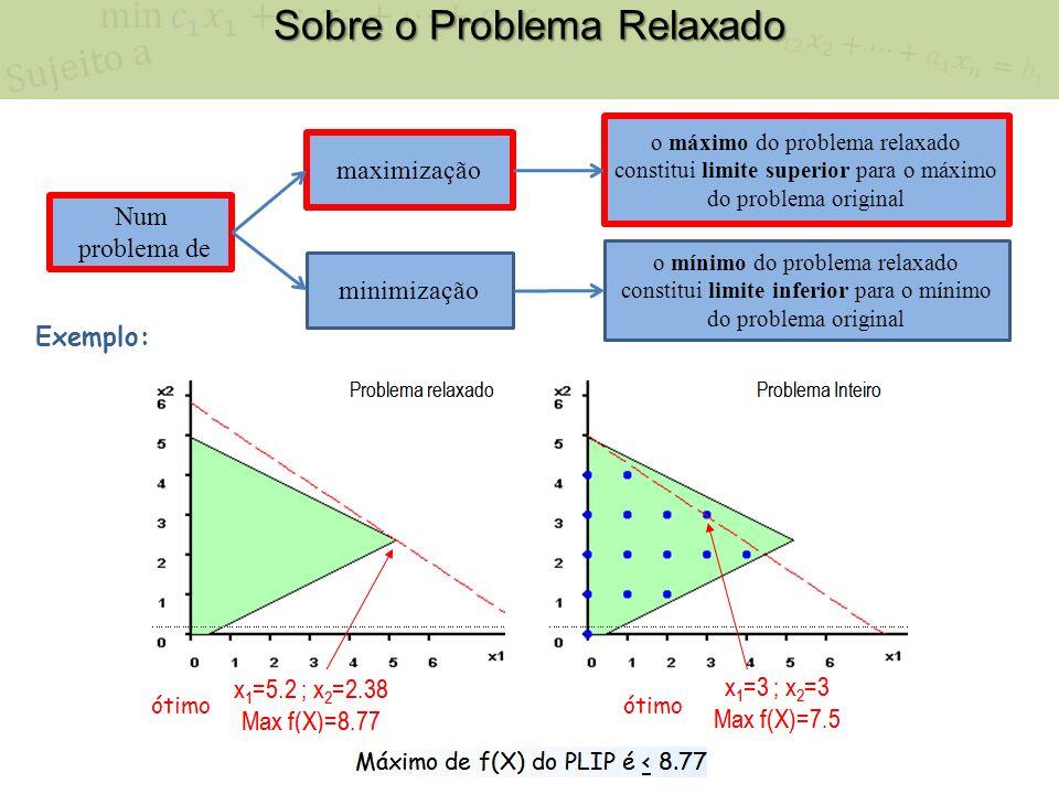 Branch-and-Bound (B&B) Exemplo 2 - Partição de PL 0 em x 2 PL 0 x 1 =2,25; x 2 =3,75 z = 41,25 x 2 3 x 2 4 PL 1 x 1 =3; x 2 =3 z = 39 PL 2 x 1 =1,8; x 2 =4 z = 41 x 1 1 x 1 2 PL 3 x 1 =1; x 2 =4,25 z = 40,4 PL 4 impossível x 2 4 x 2 5 PL 5 x 1 =1; x 2 =4 z = 37 PL 6 x 1 =0; x 2 =5 z = 40 Sol.