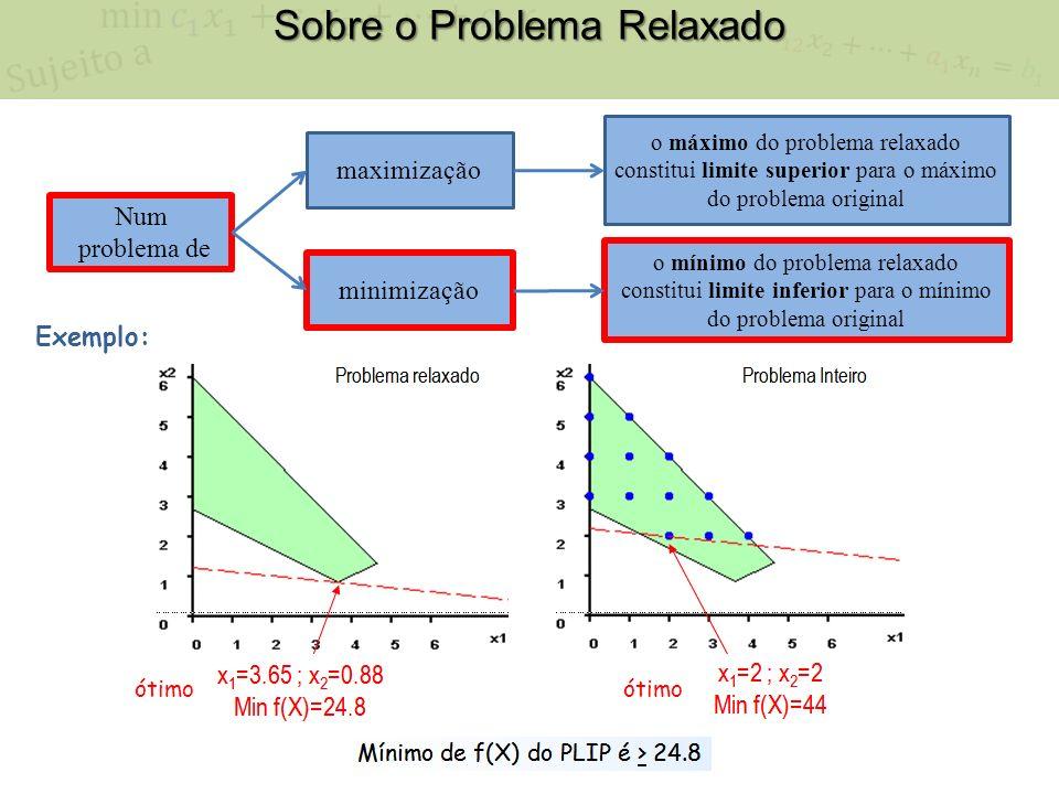 Branch-and-Bound (B&B) Exemplo 2 - Partição de PL 0 em x 1 PL 0 x 1 =2,25; x 2 =3,75 z = 41,25 x 1 2 x 1 3 PL 1 x 1 =2; x 2 =3,88 z = 41,11 PL 2 x 1 =3, x 2 =3 z = 39 x 2 3 x 2 4 PL 3 x 1 =1; x 2 =3 z = 34 PL 4 x 1 =1,8; x 2 =4 z = 41 x 1 1 x 1 2 PL 5 x 1 =1; x 2 =4,44 z = 40,55 PL 6 Impossível x 2 4 x 2 5 PL 7 x 1 =1; x 2 =4 z = 37 PL 8 x 1 =0; x 2 =5 z = 40 Sol.