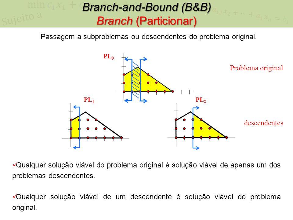 PL 0 Passagem a subproblemas ou descendentes do problema original. PL 1 PL 2 Qualquer solução viável do problema original é solução viável de apenas u