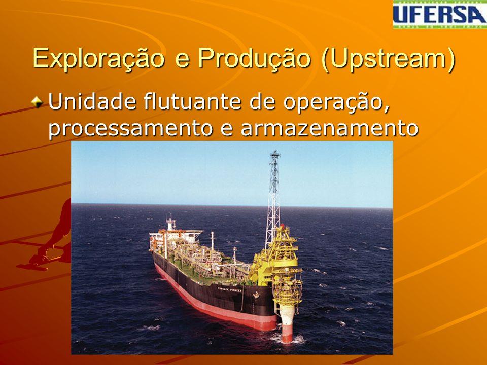 Exploração e Produção (Upstream) Unidade flutuante de operação, processamento e armazenamento