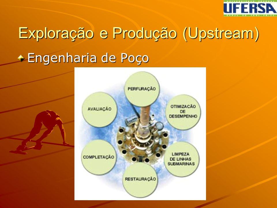 Exploração e Produção (Upstream) Engenharia de Poço