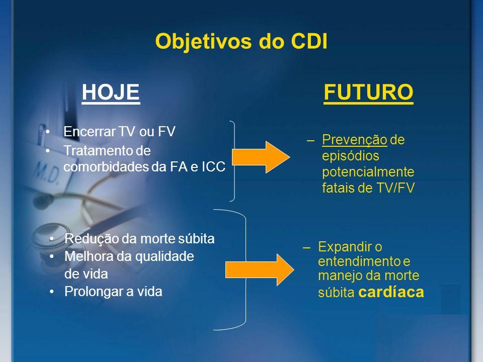 Objetivos do CDI Encerrar TV ou FV Tratamento de comorbidades da FA e ICC –Prevenção de episódios potencialmente fatais de TV/FV Redução da morte súbi