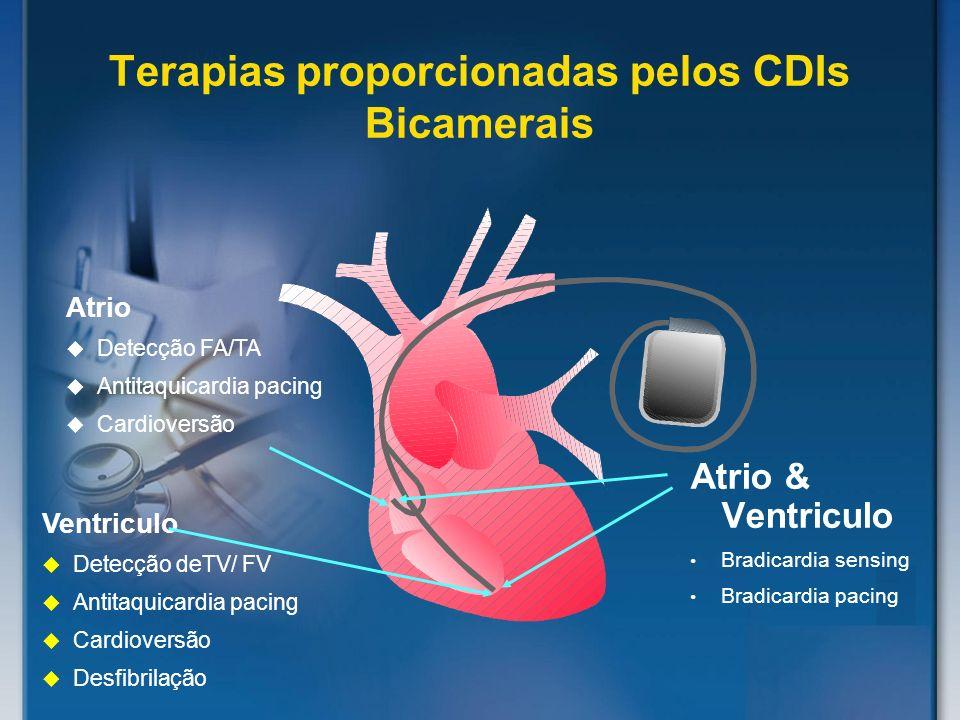 Atrio & Ventriculo Bradicardia sensing Bradicardia pacing Atrio Detecção FA/TA Antitaquicardia pacing Cardioversão Ventriculo Detecção deTV/ FV Antita