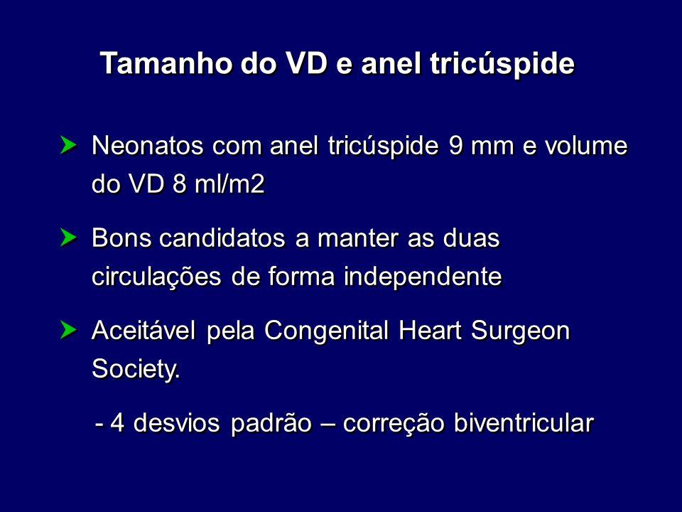 Neonatos com anel tricúspide 9 mm e volume do VD 8 ml/m2 Bons candidatos a manter as duas circulações de forma independente Aceitável pela Congenital