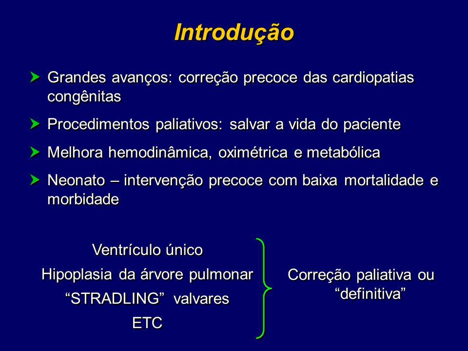 Introdução Grandes avanços: correção precoce das cardiopatias congênitas Procedimentos paliativos: salvar a vida do paciente Melhora hemodinâmica, oxi